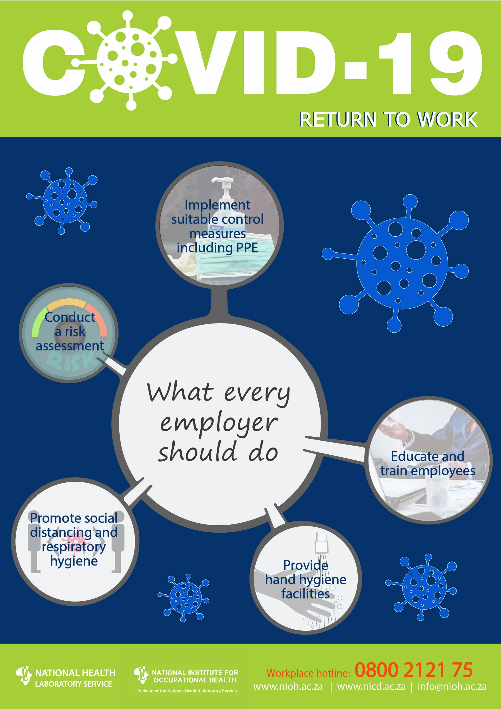 Return to Work - What every employer should do