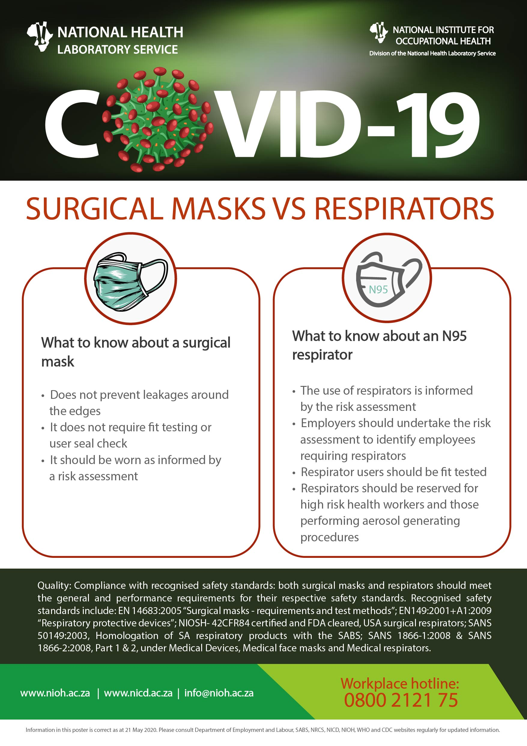 COVID-19 Surgical masks vs Respirators